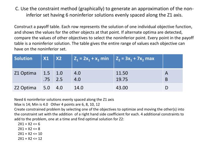 C. Use the constraint method (graphically) to generate an approximation of the non-inferior set having 6
