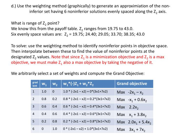 d.) Use the weighting method (graphically) to generate an