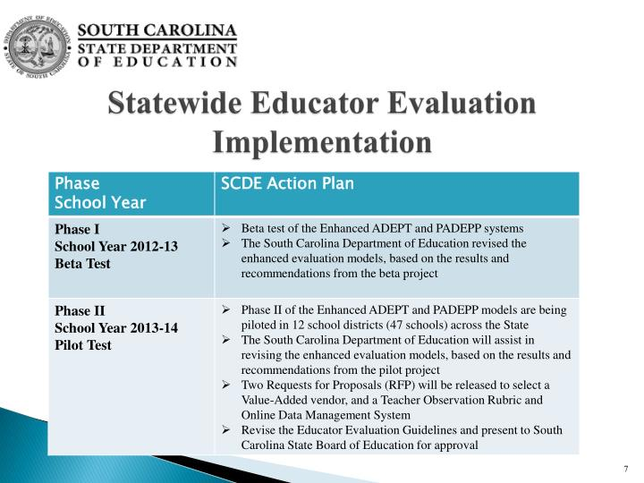 Statewide Educator Evaluation Implementation