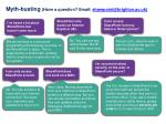 myth busting have a question email sharepoint@brighton ac uk