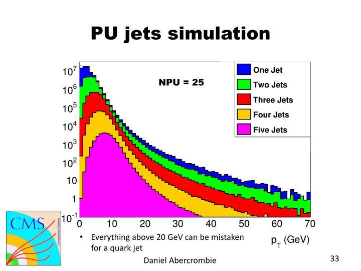 PU jets simulation