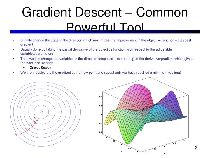 Gradient Descent – Common Powerful Tool