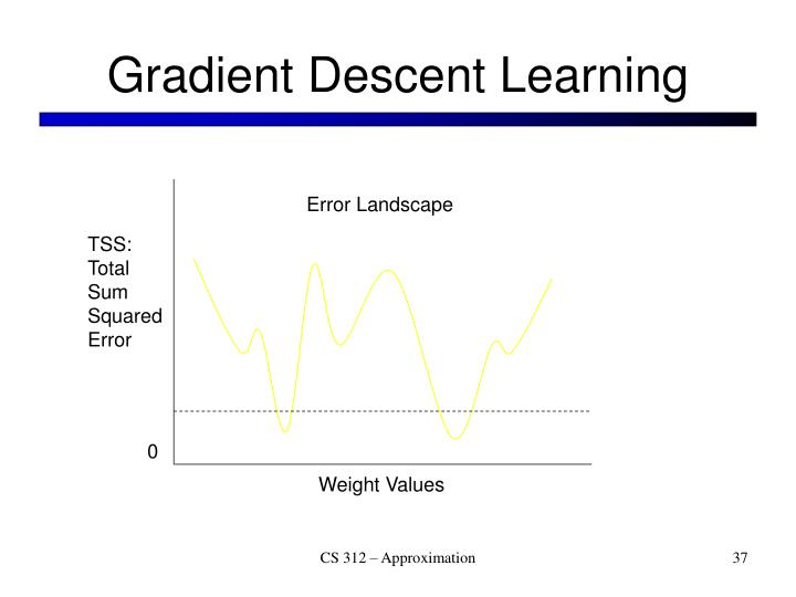 Gradient Descent Learning
