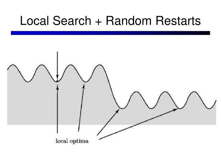 Local Search + Random Restarts