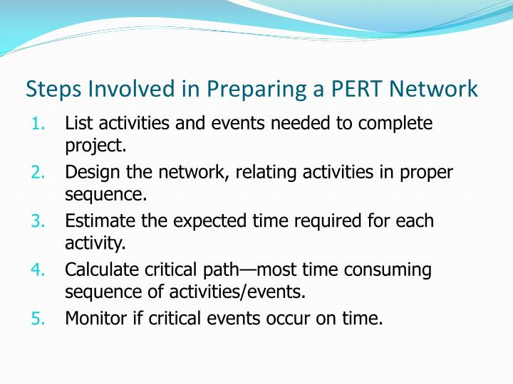 Steps Involved in Preparing a PERT Network