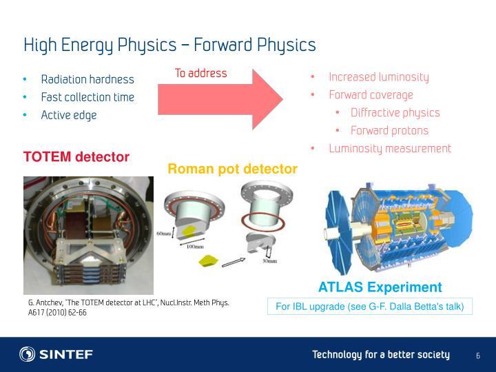 High Energy Physics – Forward Physics