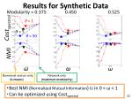 results for synthetic d ata1