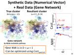 synthetic data numerical vector real data gene network