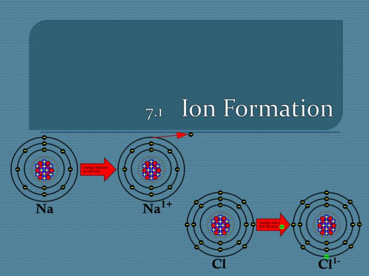7 1 ion formation