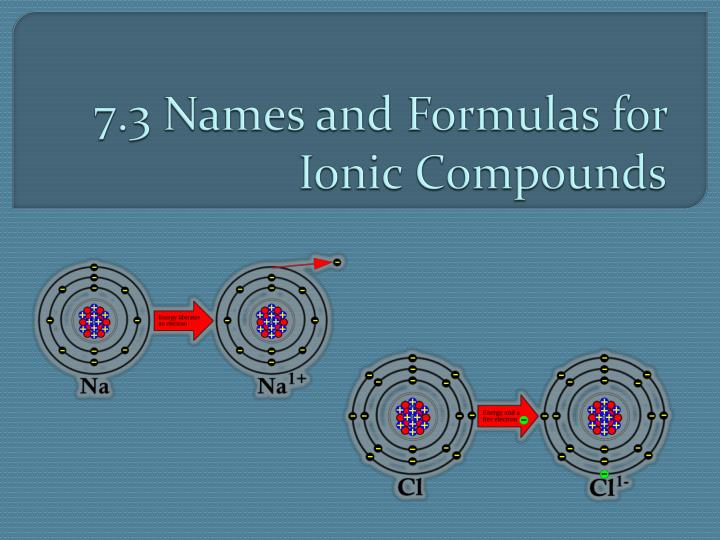 7.3 Names and Formulas for Ionic Compounds