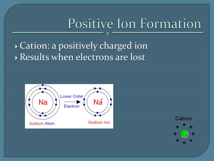Positive Ion Formation