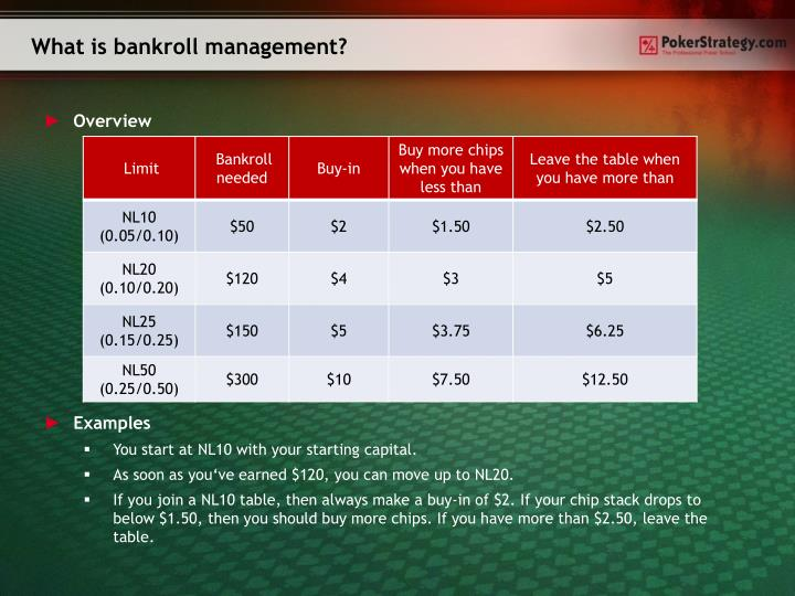 What is bankroll management?
