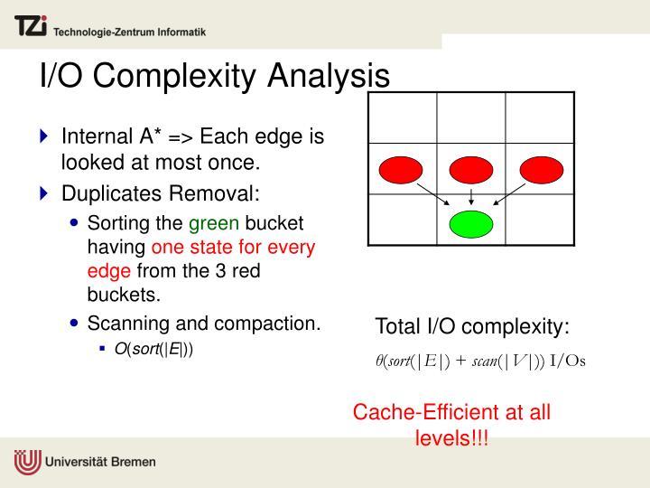 I/O Complexity Analysis