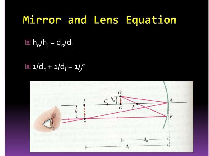 Mirror and Lens Equation