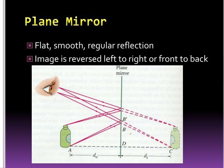 Plane mirror
