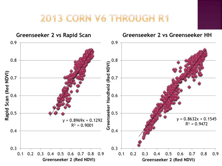 2013 Corn V6 through R1