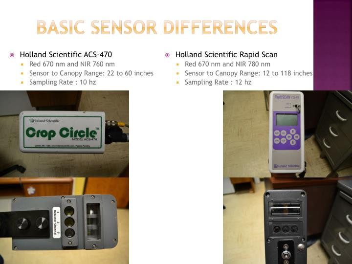 Basic Sensor Differences
