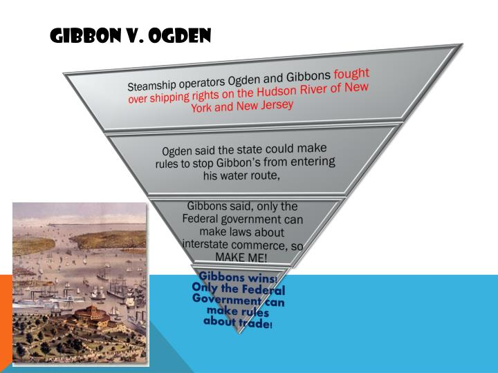 Gibbon v. Ogden