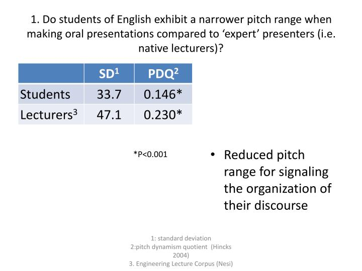 1. Do students of English exhibit a narrower pitch range when making oral presentations compared to 'expert' presenters (i.e. native lecturers)?