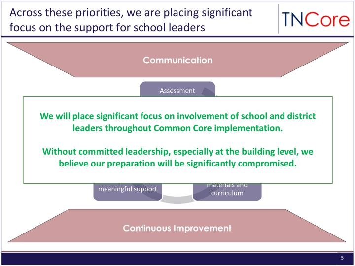Across these priorities, we are placing significant focus on the support for school leaders
