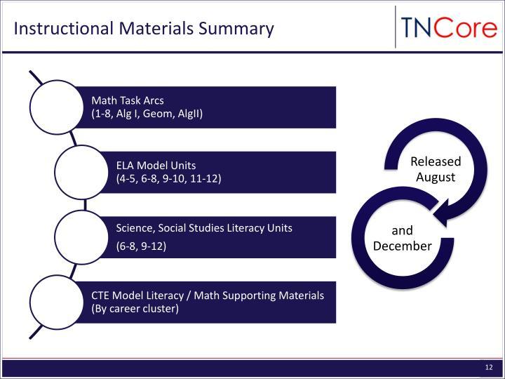 Instructional Materials Summary