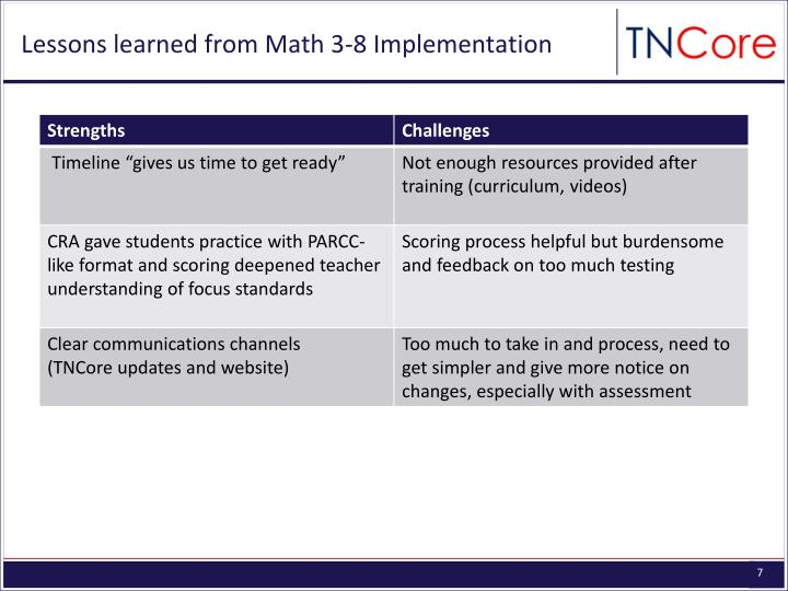 Lessons learned from Math 3-8 Implementation