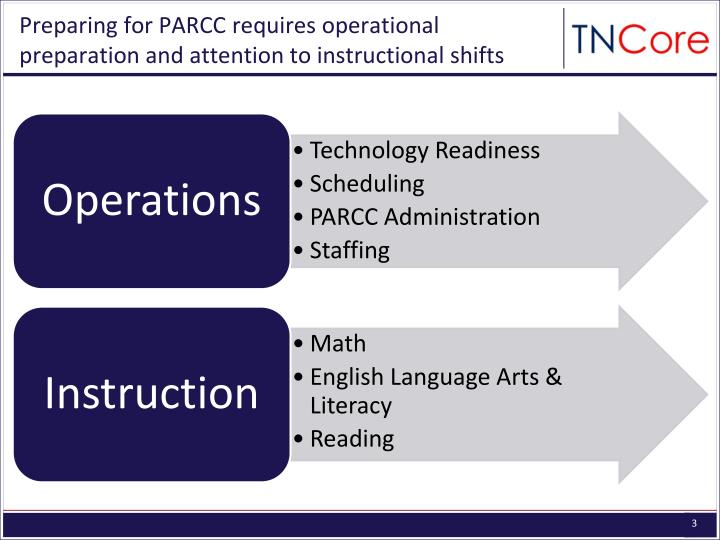 Preparing for PARCC requires operational preparation and attention to instructional shifts
