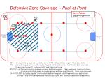 defensive zone coverage puck at point