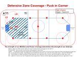 defensive zone coverage puck in corner