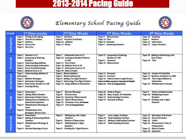 2013-2014 Pacing Guide