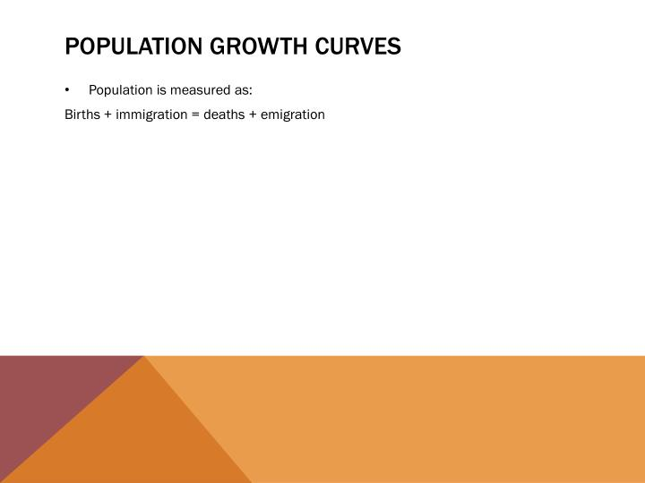 Population growth curves1