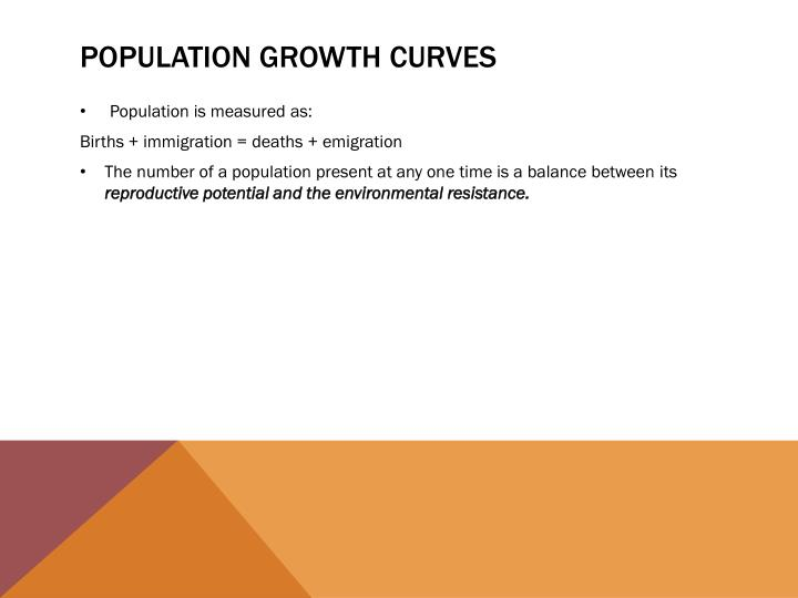Population growth curves2