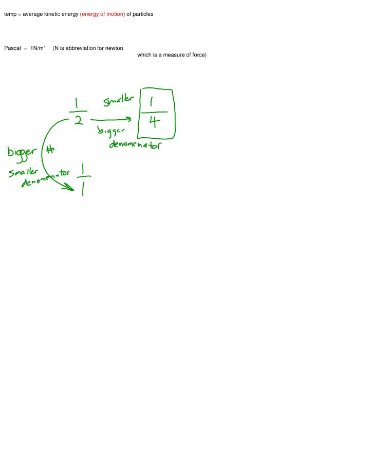 Temp = average kinetic energy (