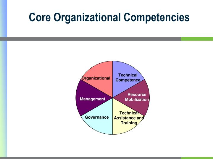 Core Organizational Competencies