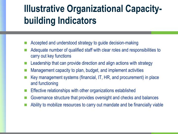 Illustrative Organizational Capacity-building Indicators