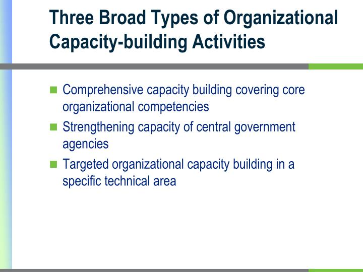 Three Broad Types of Organizational Capacity-building Activities