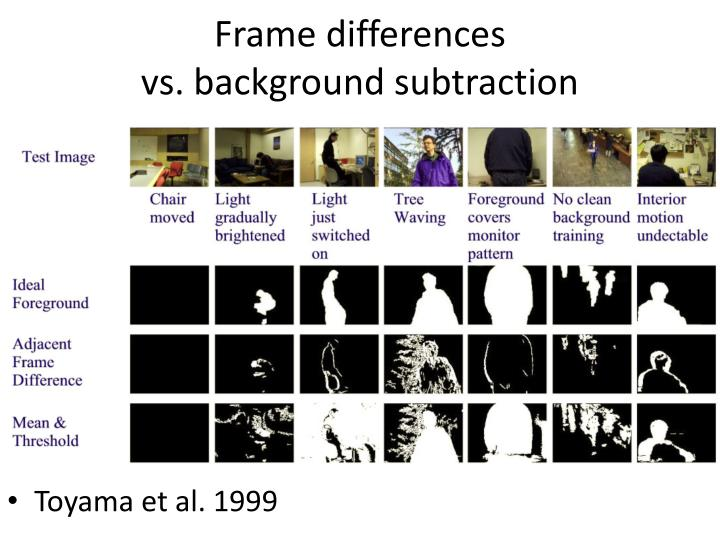 Frame differences