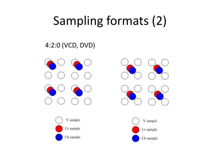 Sampling formats (2)