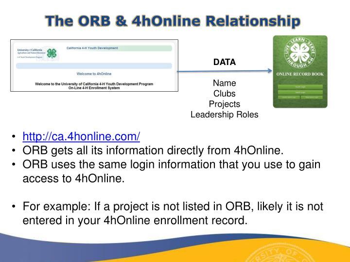 The ORB & 4hOnline Relationship