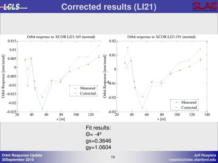 Corrected results (LI21)