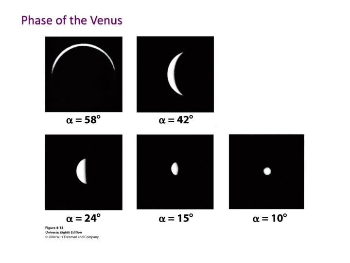 Phase of the Venus