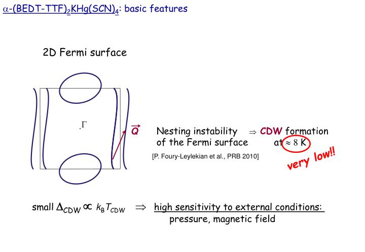 Magnetic field effects on the cdw and sc states in bedt ttf 2 khg scn 4