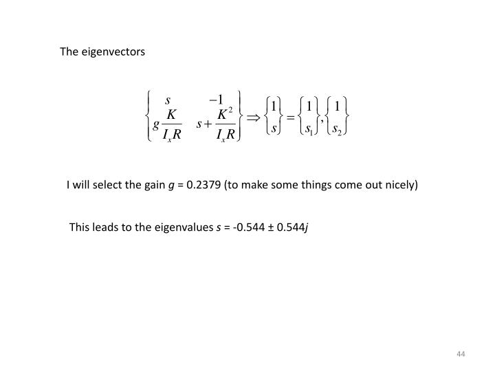 The eigenvectors