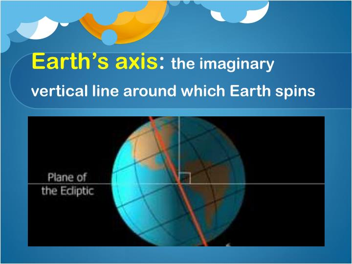 Earth's axis