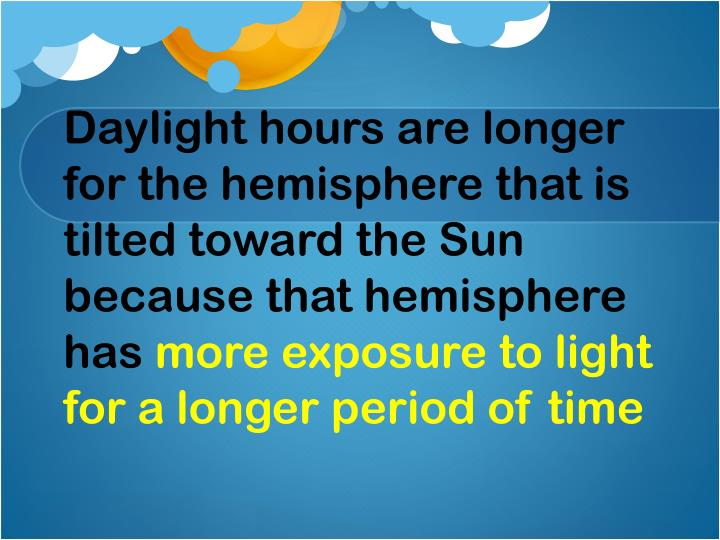 Daylight hours are longer for the hemisphere that is tilted toward the Sun because that hemisphere has