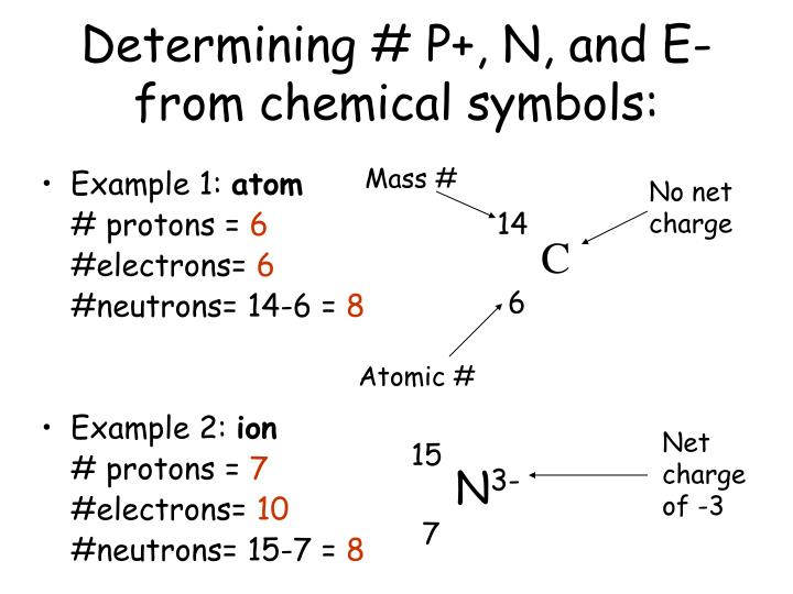 Determining # P+, N, and E- from chemical symbols: