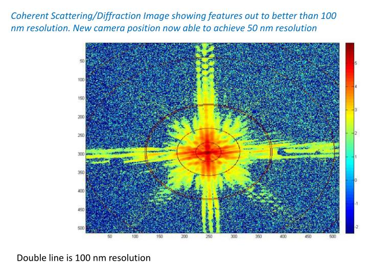 Coherent Scattering/Diffraction Image showing features out to better than 100 nm resolution. New camera position now able to achieve 50 nm resolution