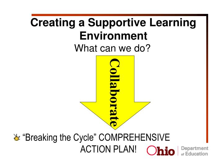 Creating a Supportive Learning Environment