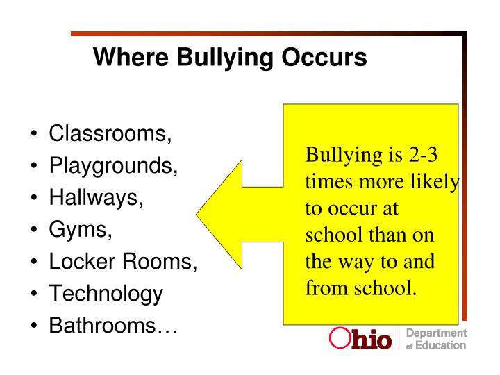 Where Bullying Occurs