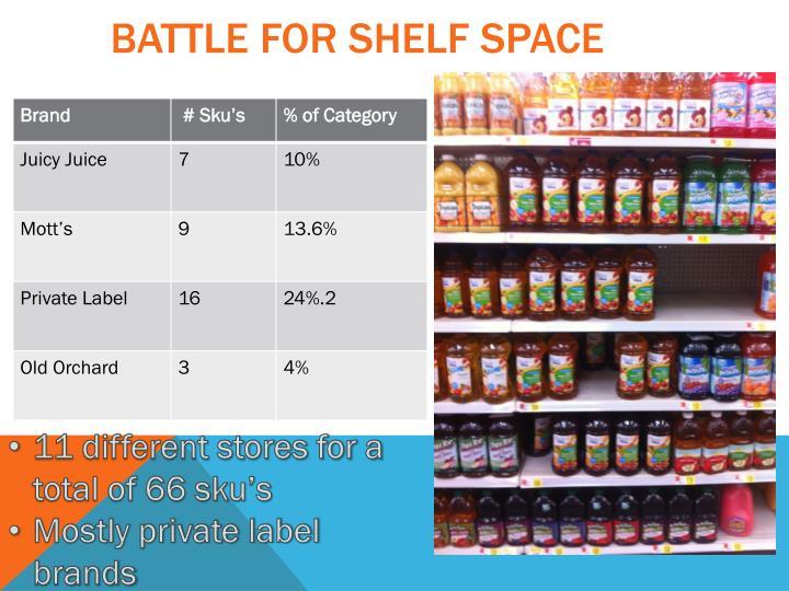 Battle For Shelf space